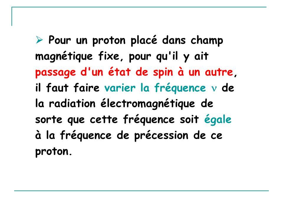 Pour un proton placé dans champ magnétique fixe, pour qu'il y ait passage d'un état de spin à un autre, il faut faire varier la fréquence de la radiat