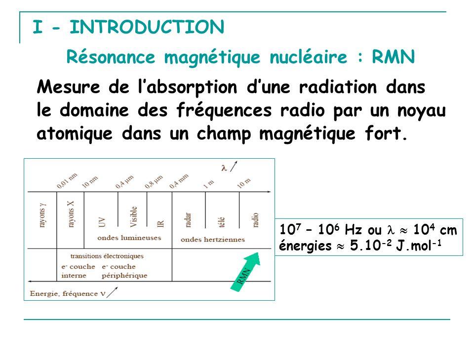 I - INTRODUCTION Mesure de labsorption dune radiation dans le domaine des fréquences radio par un noyau atomique dans un champ magnétique fort. Résona