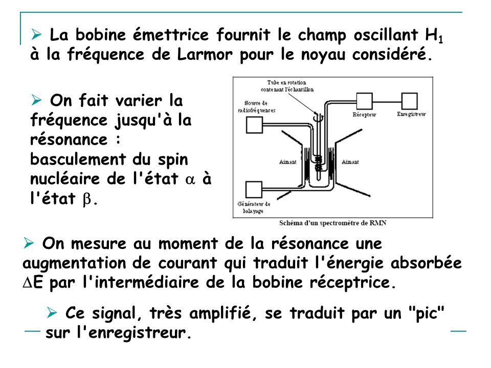 La bobine émettrice fournit le champ oscillant H 1 à la fréquence de Larmor pour le noyau considéré. On mesure au moment de la résonance une augmentat