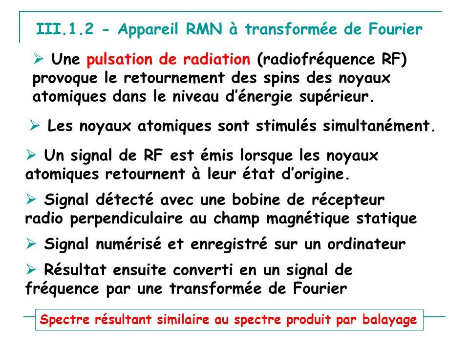 III.1.2 - Appareil RMN à transformée de Fourier Une pulsation de radiation (radiofréquence RF) provoque le retournement des spins des noyaux atomiques