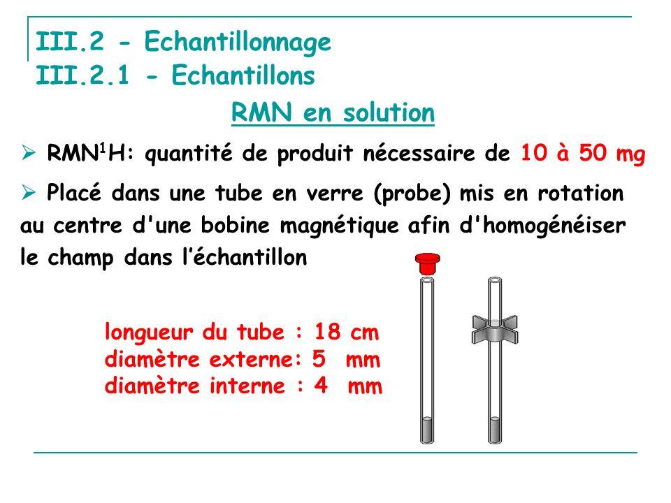 III.2 - Echantillonnage III.2.1 - Echantillons RMN 1 H: quantité de produit nécessaire de 10 à 50 mg RMN en solution Placé dans une tube en verre (pro