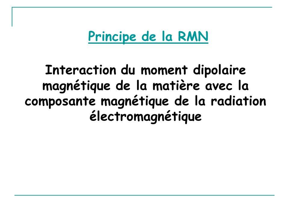 Interaction du moment dipolaire magnétique de la matière avec la composante magnétique de la radiation électromagnétique Principe de la RMN