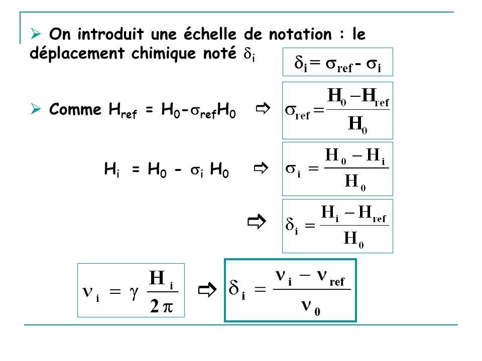 Comme H ref = H 0 - ref H 0 H i = H 0 - i H 0 On introduit une échelle de notation : le déplacement chimique noté i i = ref - i