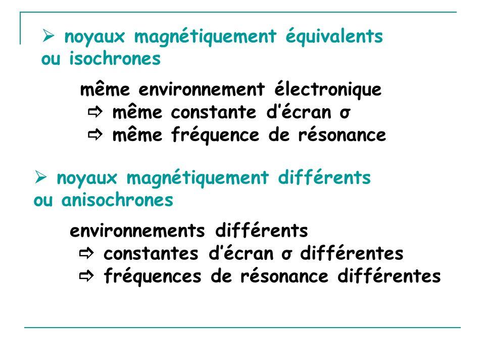 même environnement électronique même constante décran σ même fréquence de résonance environnements différents constantes décran σ différentes fréquenc