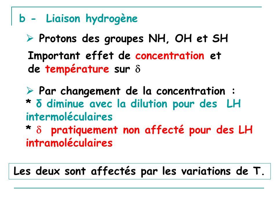 b - Liaison hydrogène Protons des groupes NH, OH et SH Important effet de concentration et de température sur Par changement de la concentration : * δ