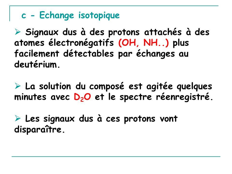 Signaux dus à des protons attachés à des atomes électronégatifs (OH, NH..) plus facilement détectables par échanges au deutérium. La solution du compo