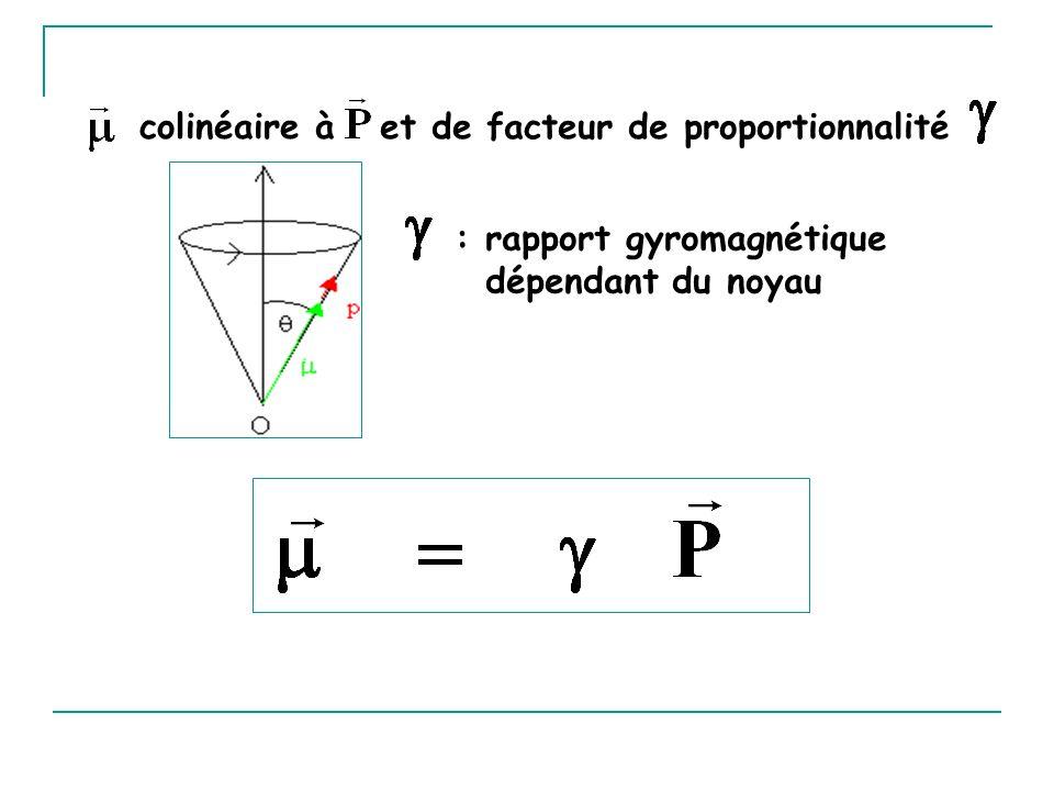 IX - STRUCTURE FINE - COUPLAGE SPIN-SPIN IX.1 - Principe Champ local dun noyau dépend de son environnement électronique (donc de la constante décran σ).