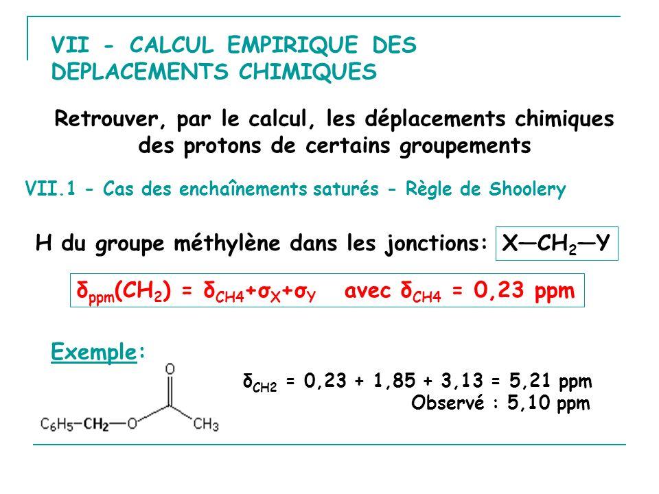 VII - CALCUL EMPIRIQUE DES DEPLACEMENTS CHIMIQUES Retrouver, par le calcul, les déplacements chimiques des protons de certains groupements VII.1 - Cas
