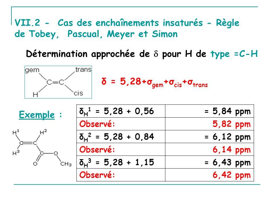 VII.2 - Cas des enchaînements insaturés - Règle de Tobey, Pascual, Meyer et Simon Détermination approchée de pour H de type =C-H δ = 5,28+σ gem +σ cis