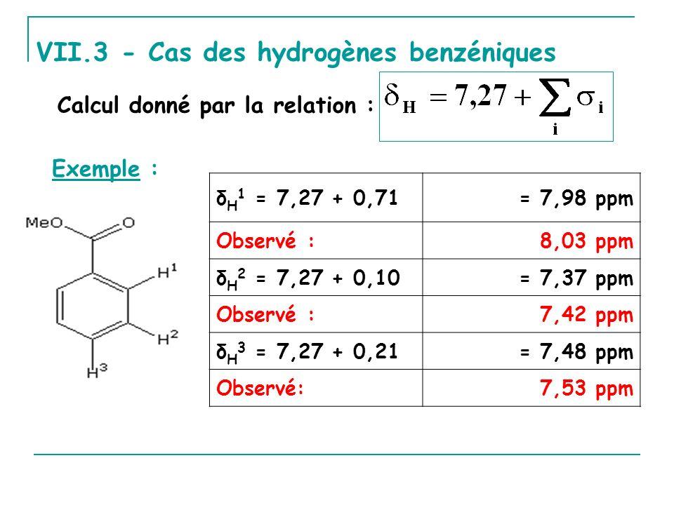 VII.3 - Cas des hydrogènes benzéniques Calcul donné par la relation : Exemple : δ H 1 = 7,27 + 0,71= 7,98 ppm Observé :8,03 ppm δ H 2 = 7,27 + 0,10= 7