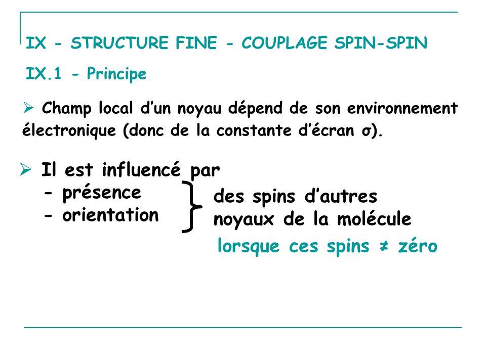 IX - STRUCTURE FINE - COUPLAGE SPIN-SPIN IX.1 - Principe Champ local dun noyau dépend de son environnement électronique (donc de la constante décran σ