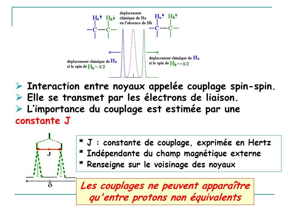 * J : constante de couplage, exprimée en Hertz * Indépendante du champ magnétique externe * Renseigne sur le voisinage des noyaux Interaction entre no