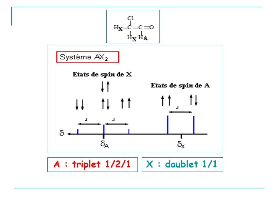 A : triplet 1/2/1X : doublet 1/1