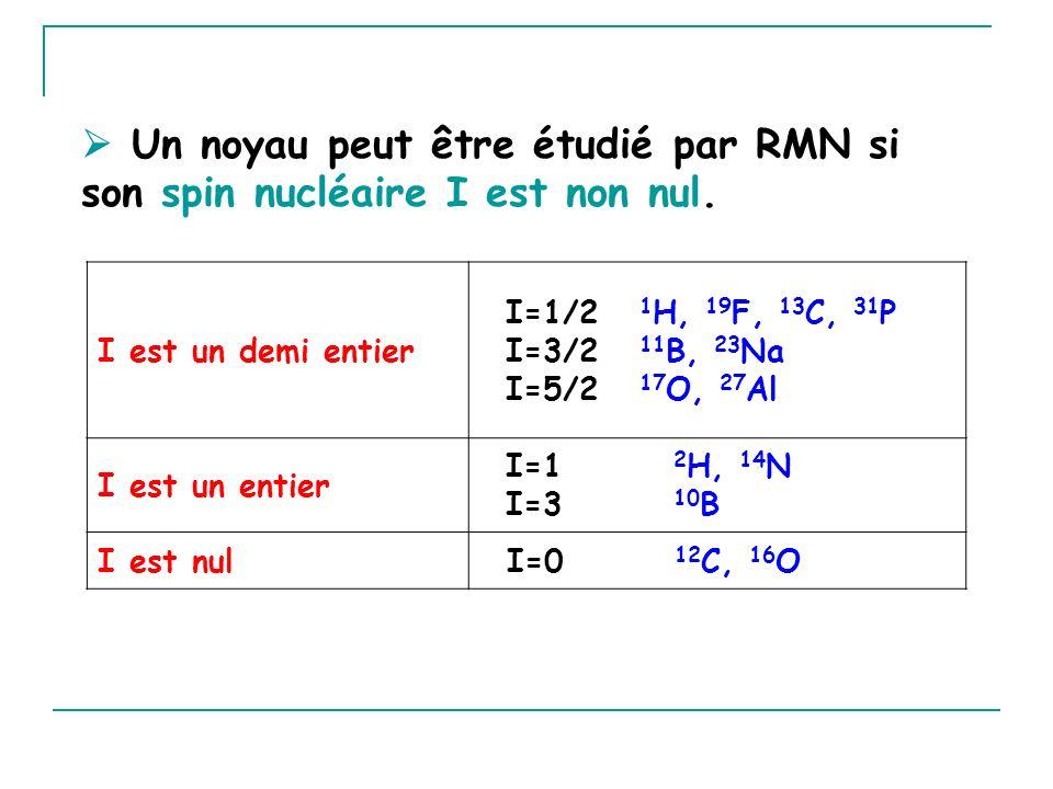 I est un demi entier I=1/2 1 H, 19 F, 13 C, 31 P I=3/2 11 B, 23 Na I=5/2 17 O, 27 Al I est un entier I=1 2 H, 14 N I=3 10 B I est nul I=0 12 C, 16 O U