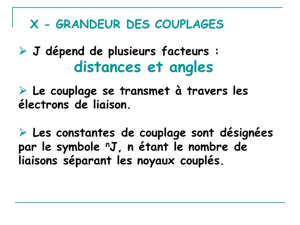 X - GRANDEUR DES COUPLAGES J dépend de plusieurs facteurs : distances et angles Le couplage se transmet à travers les électrons de liaison. Les consta
