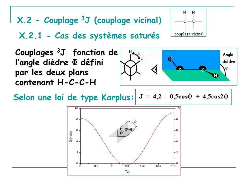 X.2 - Couplage 3 J (couplage vicinal) X.2.1 - Cas des systèmes saturés Couplages 3 J fonction de langle dièdre Ф défini par les deux plans contenant H