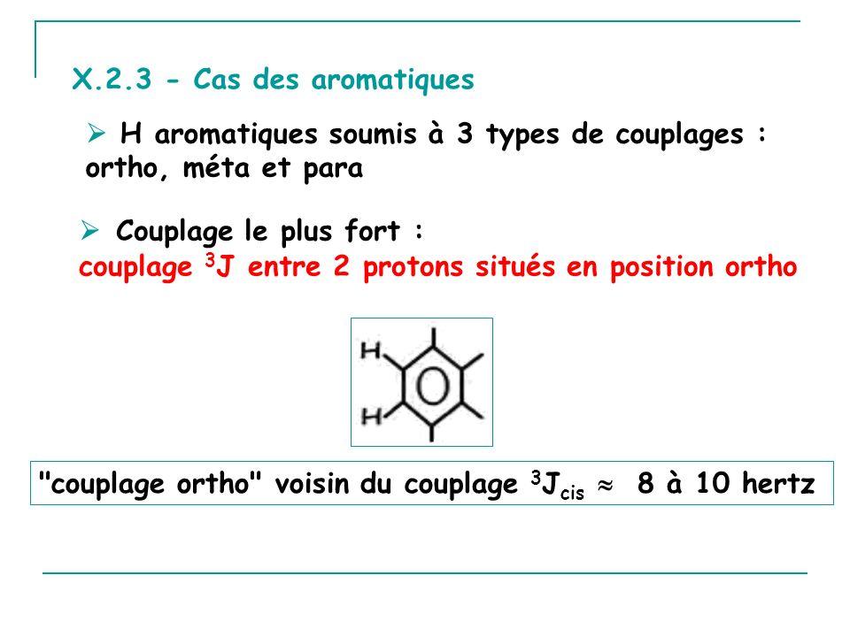 X.2.3 - Cas des aromatiques Couplage le plus fort : couplage 3 J entre 2 protons situés en position ortho