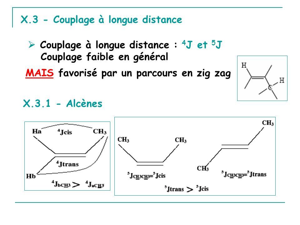 X.3 - Couplage à longue distance Couplage à longue distance : 4 J et 5 J Couplage faible en général X.3.1 - Alcènes MAIS favorisé par un parcours en z