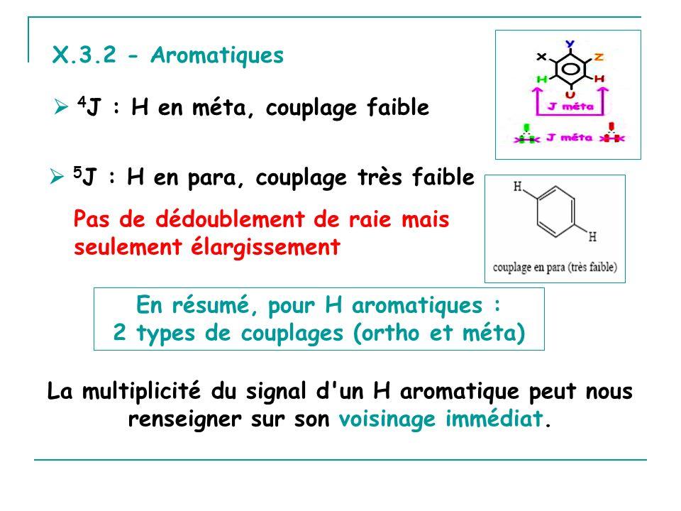 X.3.2 - Aromatiques 5 J : H en para, couplage très faible 4 J : H en méta, couplage faible En résumé, pour H aromatiques : 2 types de couplages (ortho