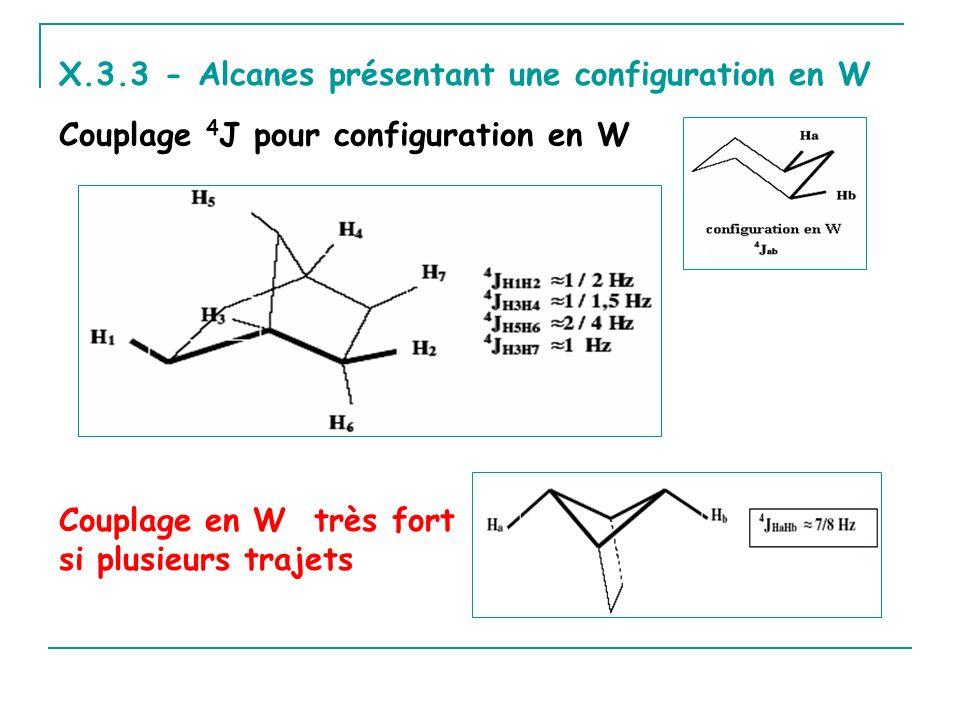 X.3.3 - Alcanes présentant une configuration en W Couplage 4 J pour configuration en W Couplage en W très fort si plusieurs trajets