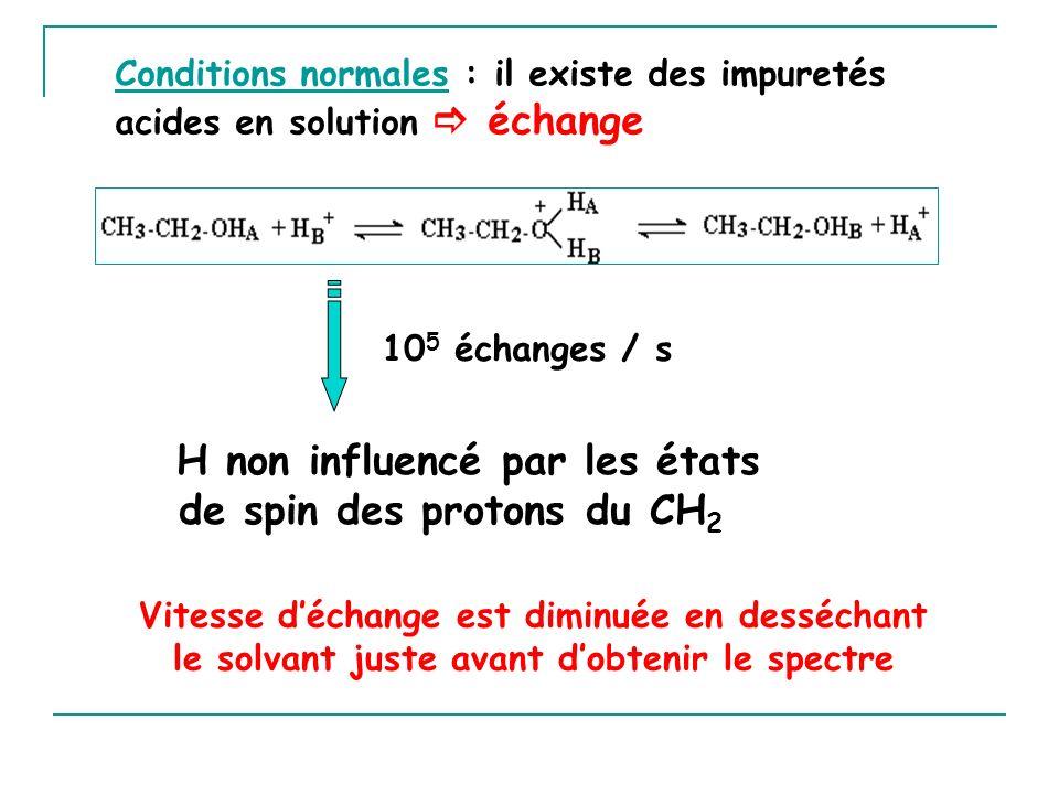 Conditions normales : il existe des impuretés acides en solution échange 10 5 échanges / s H non influencé par les états de spin des protons du CH 2 V