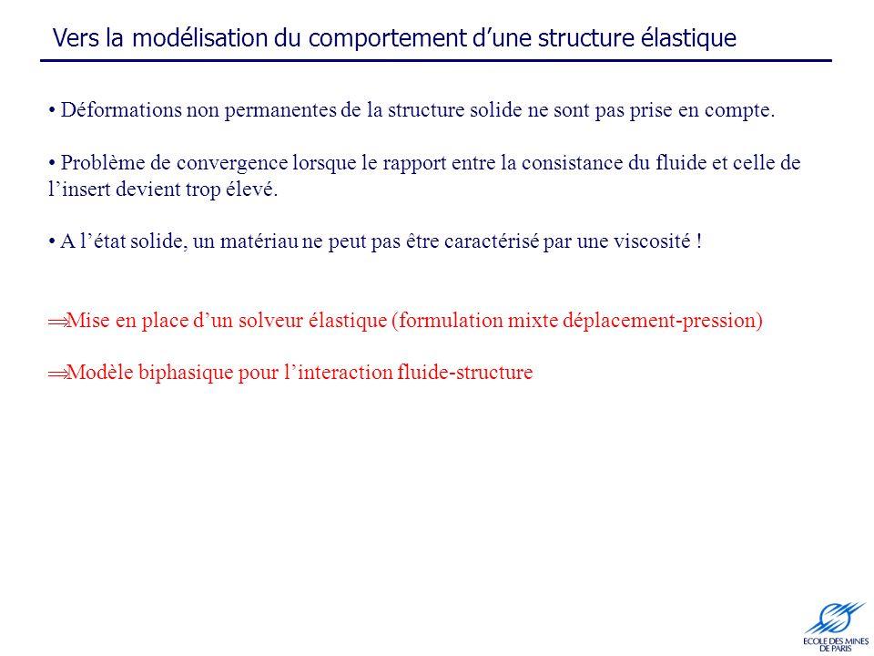 Vers la modélisation du comportement dune structure élastique Déformations non permanentes de la structure solide ne sont pas prise en compte.