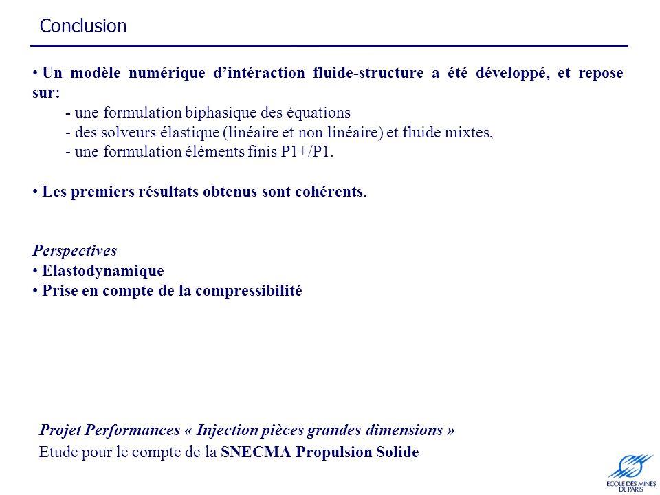 Conclusion Un modèle numérique dintéraction fluide-structure a été développé, et repose sur: - une formulation biphasique des équations - des solveurs élastique (linéaire et non linéaire) et fluide mixtes, - une formulation éléments finis P1+/P1.