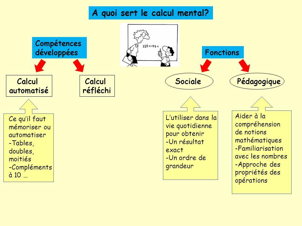 Calcul réfléchi Compétences développées A quoi sert le calcul mental.