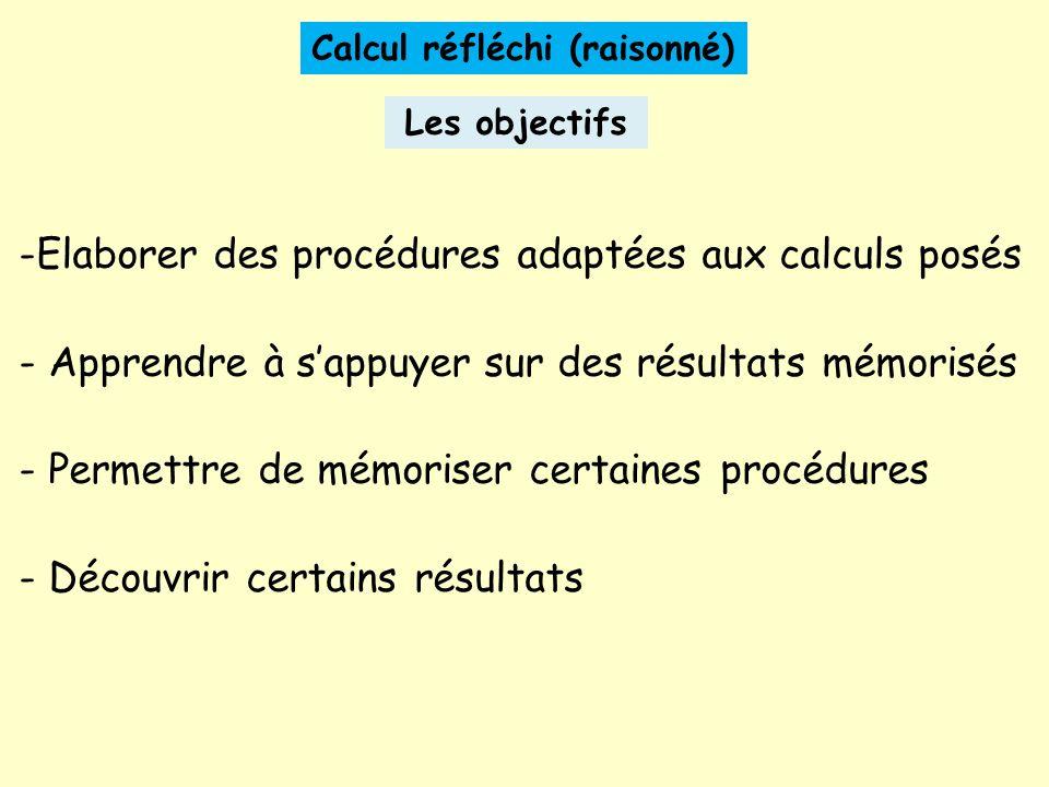 Calcul réfléchi (raisonné) Les objectifs -Elaborer des procédures adaptées aux calculs posés - Apprendre à sappuyer sur des résultats mémorisés - Permettre de mémoriser certaines procédures - Découvrir certains résultats