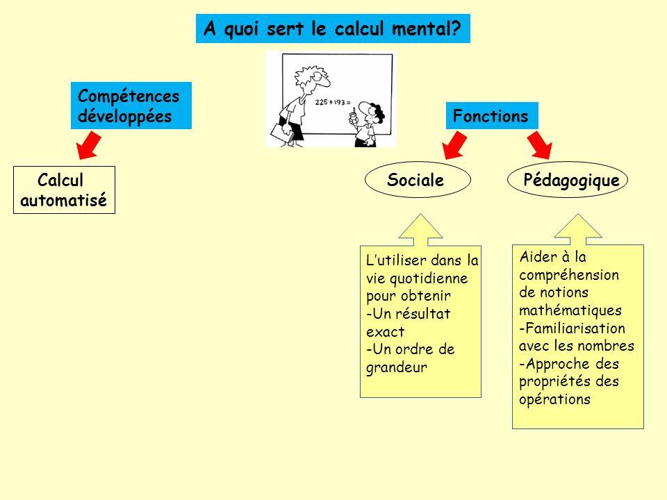Compétences développées A quoi sert le calcul mental.