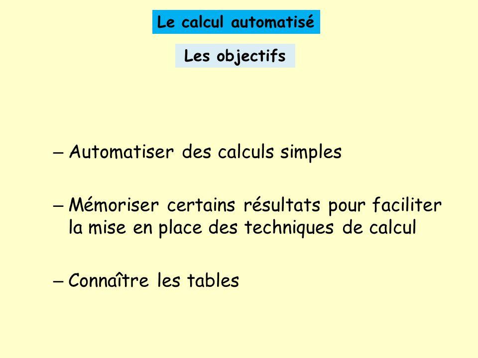 Le calcul automatisé – Automatiser des calculs simples – Mémoriser certains résultats pour faciliter la mise en place des techniques de calcul – Connaître les tables Les objectifs