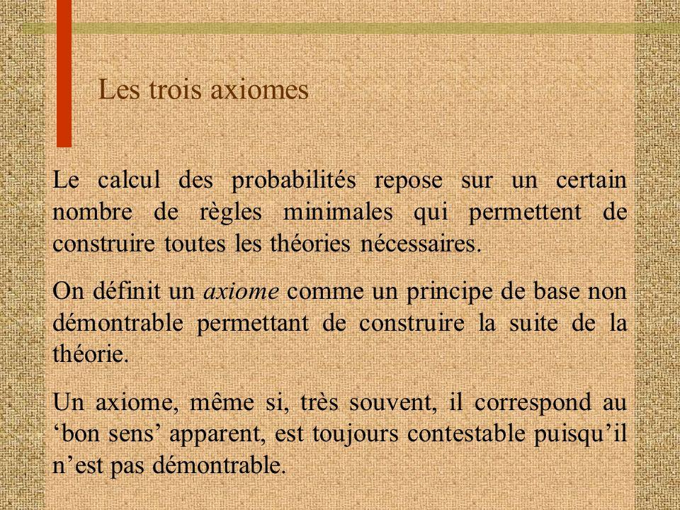 Les trois axiomes Le calcul des probabilités repose sur un certain nombre de règles minimales qui permettent de construire toutes les théories nécessa