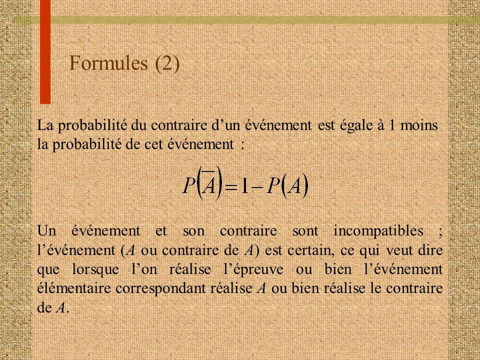 Formules (2) La probabilité du contraire dun événement est égale à 1 moins la probabilité de cet événement : Un événement et son contraire sont incomp