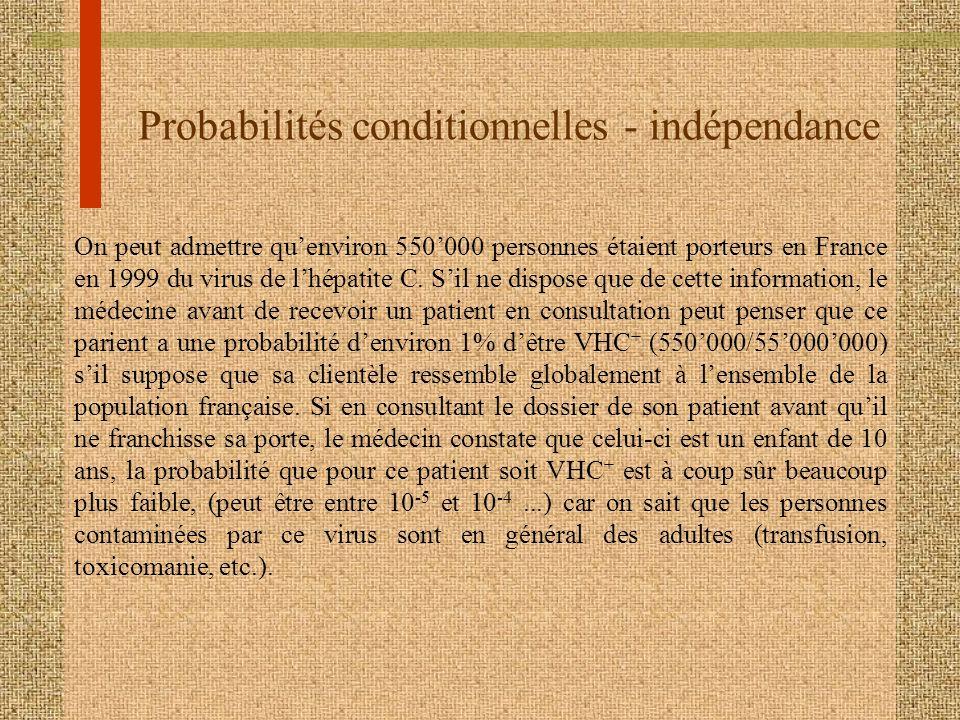 Probabilités conditionnelles - indépendance On peut admettre quenviron 550000 personnes étaient porteurs en France en 1999 du virus de lhépatite C. Si