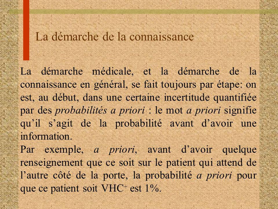 La démarche de la connaissance La démarche médicale, et la démarche de la connaissance en général, se fait toujours par étape: on est, au début, dans