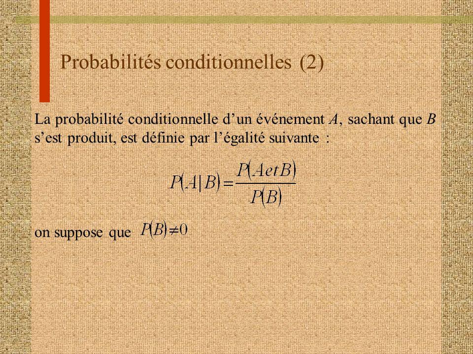 Probabilités conditionnelles (2) La probabilité conditionnelle dun événement A, sachant que B sest produit, est définie par légalité suivante : on sup