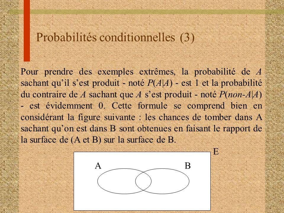 Probabilités conditionnelles (3) Pour prendre des exemples extrêmes, la probabilité de A sachant quil sest produit - noté P(A|A) - est 1 et la probabi