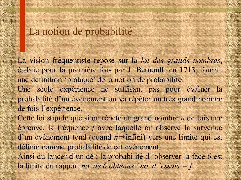 La notion de probabilité La vision fréquentiste repose sur la loi des grands nombres, établie pour la première fois par J. Bernoulli en 1713, fournit