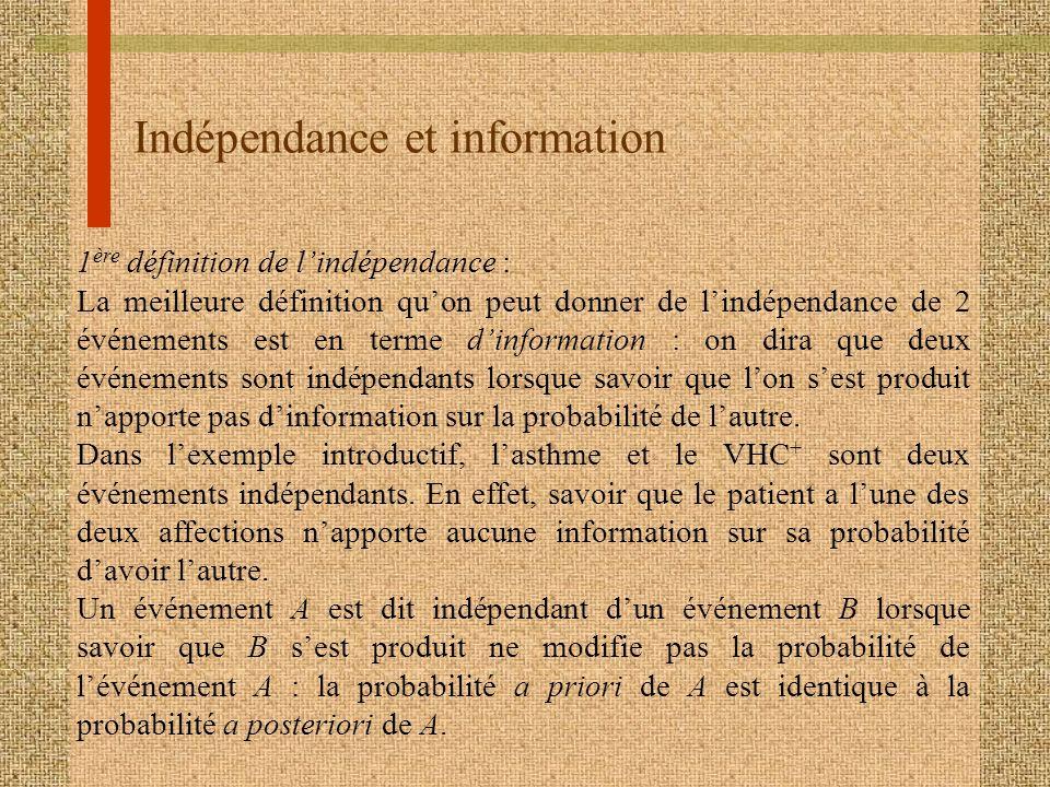 Indépendance et information 1 ère définition de lindépendance : La meilleure définition quon peut donner de lindépendance de 2 événements est en terme