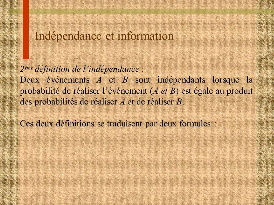 Indépendance et information 2 ème définition de lindépendance : Deux événements A et B sont indépendants lorsque la probabilité de réaliser lévénement