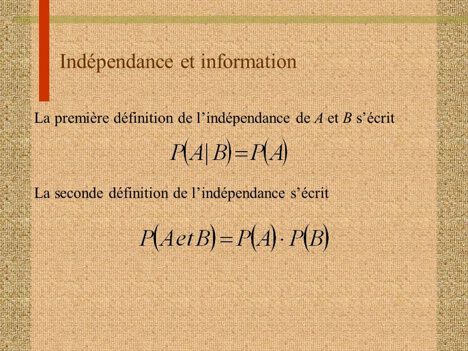 Indépendance et information La première définition de lindépendance de A et B sécrit La seconde définition de lindépendance sécrit