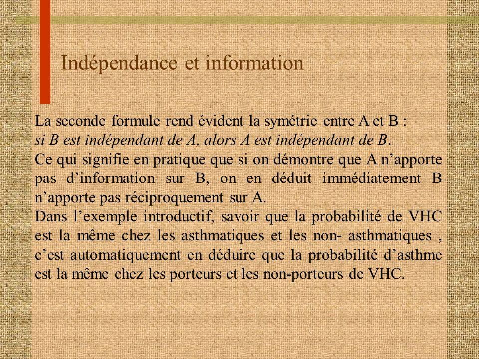 Indépendance et information La seconde formule rend évident la symétrie entre A et B : si B est indépendant de A, alors A est indépendant de B. Ce qui