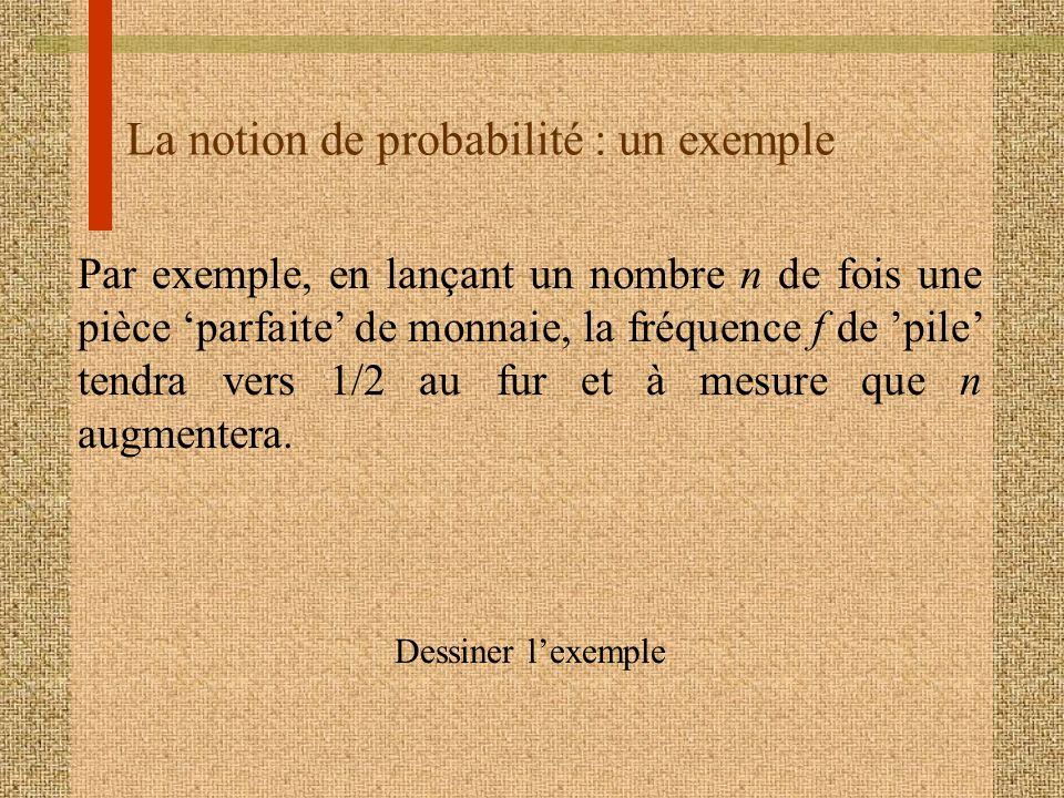 La notion de probabilité : un exemple Par exemple, en lançant un nombre n de fois une pièce parfaite de monnaie, la fréquence f de pile tendra vers 1/