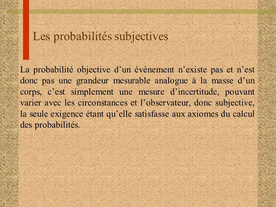 Les probabilités subjectives La probabilité objective dun événement nexiste pas et nest donc pas une grandeur mesurable analogue à la masse dun corps,