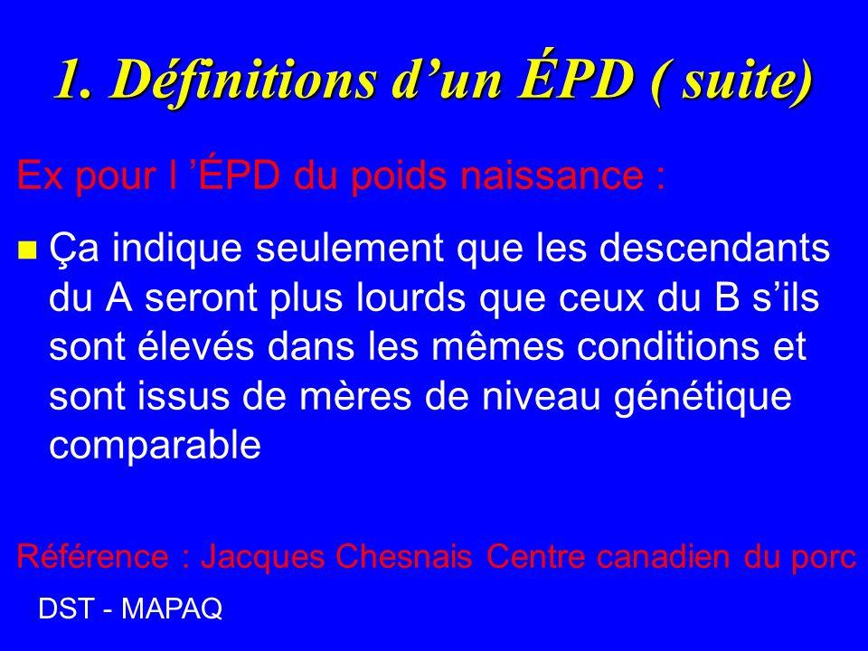 1. Définitions dun ÉPD ( suite) Ex pour l ÉPD du poids naissance : n Ça indique seulement que les descendants du A seront plus lourds que ceux du B si