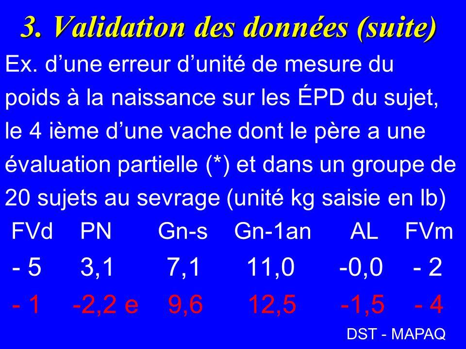 3.Validation des données (suite) Ex.