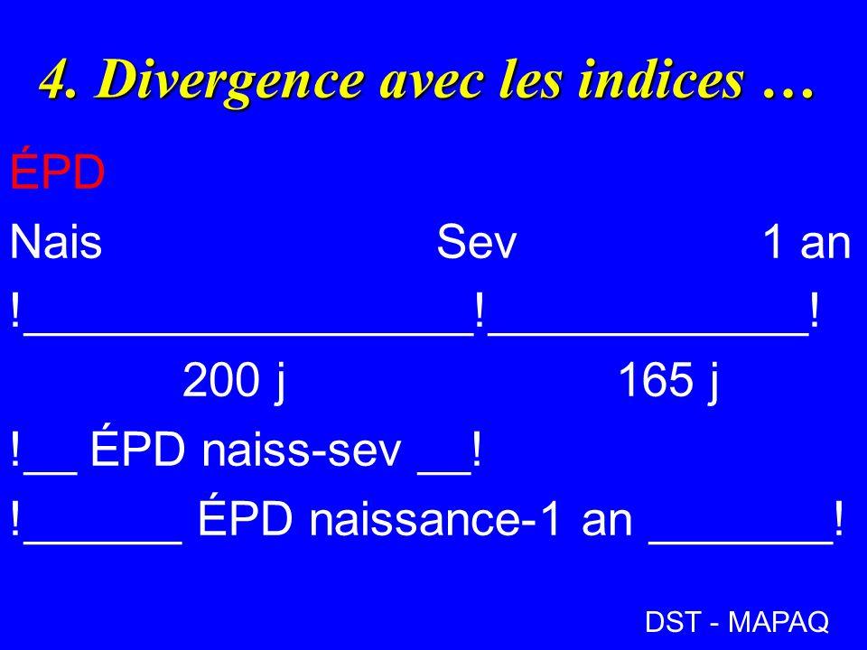 4.Divergence avec les indices … ÉPD Nais Sev 1 an !_________________!____________.