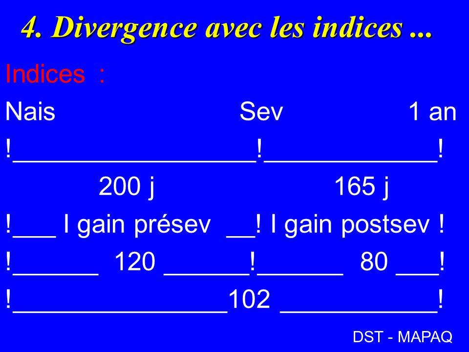 4.Divergence avec les indices... Indices: NaisSev 1 an !_________________!____________.