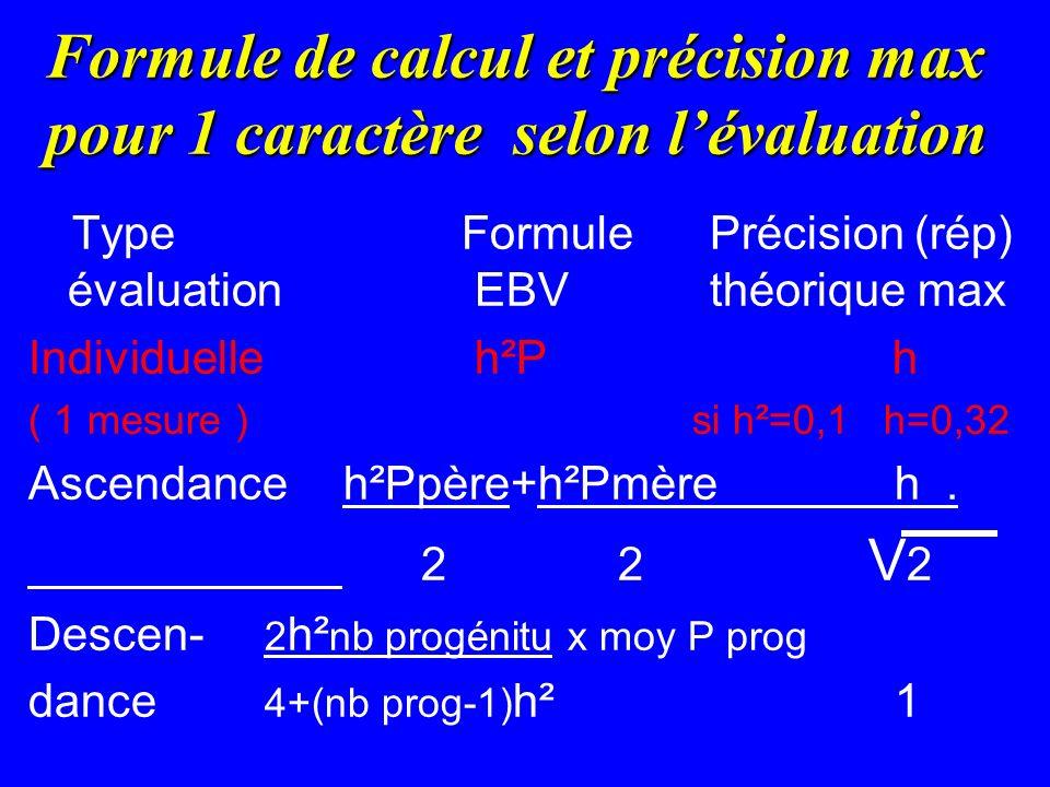 Formule de calcul et précision max pour 1 caractère selon lévaluation Type Formule Précision (rép) évaluation EBV théorique max Individuelle h²P h ( 1 mesure ) si h²=0,1 h=0,32 Ascendance h²Ppère+h²Pmère h.