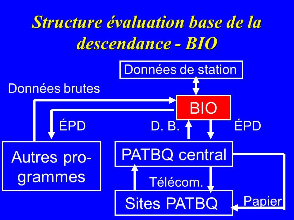 Structure évaluation base de la descendance - BIO Données de station Données brutes ÉPD D.